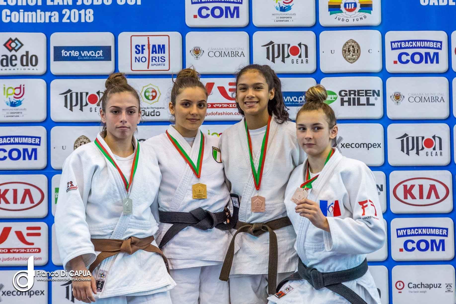 20180526_coimbrau18_fdc_podium_44