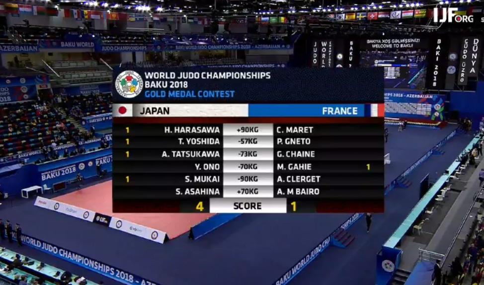 JudoInside - News - Japan close the 2018 World Championships
